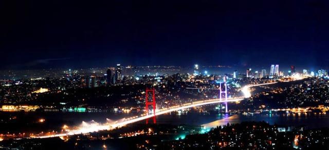 Панорамное фото на Босфорский мост